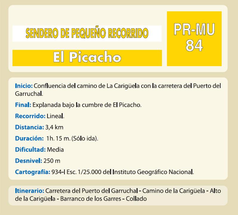 El Picacho. PR-MU84