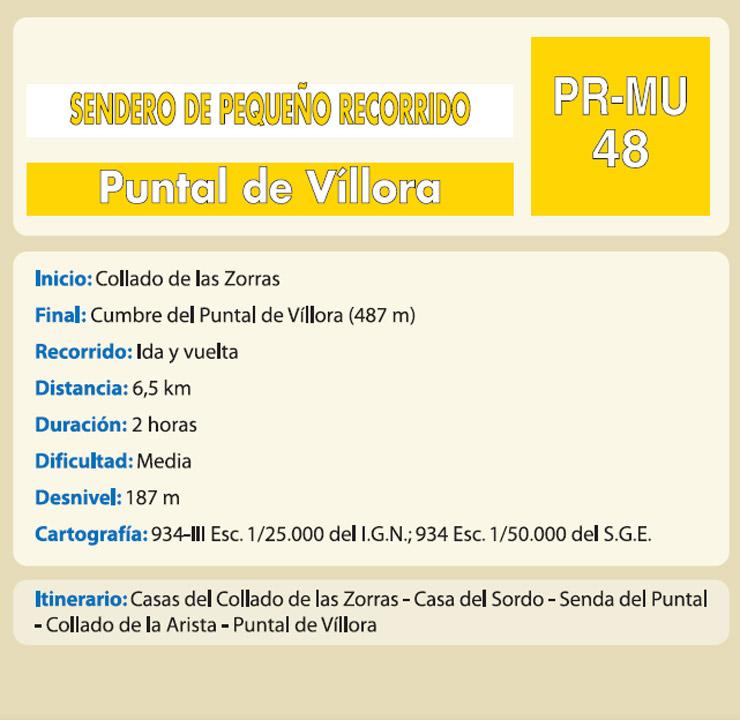 Puntal de Víllora. PR-MU48