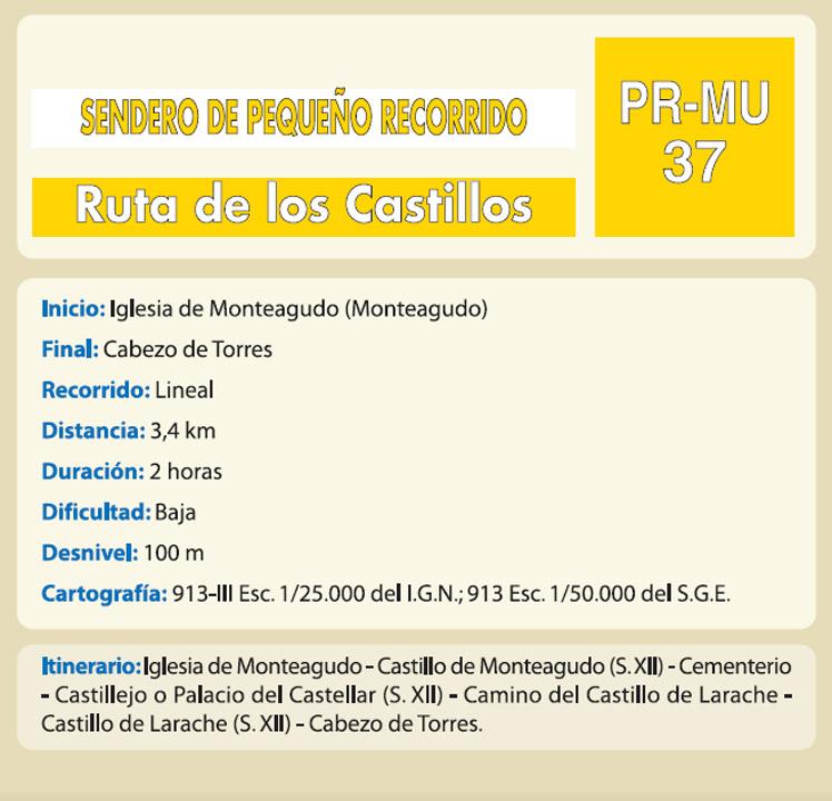 Ruta de los Castillos. PR-MU37