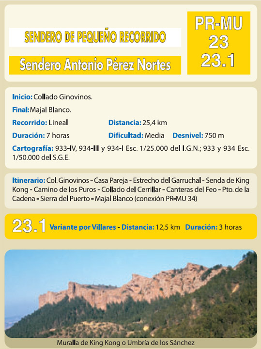 Sendero Antonio Pérez Nortes. PR-MU23-23.1