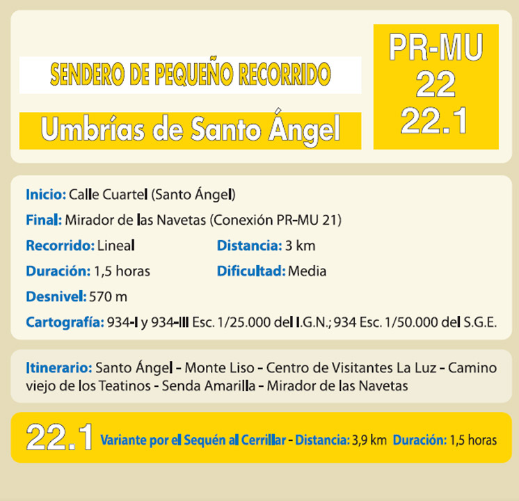 Umbrías de Santo Angel. PR-MU22-22.1